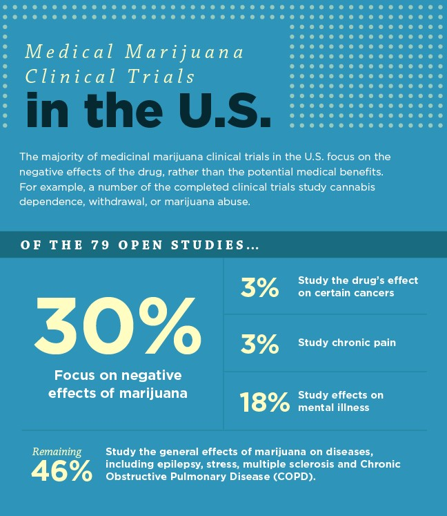 An analysis of the hemp plants beneficial factors in medical research