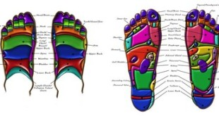pic-reflexology-foot-charts-1